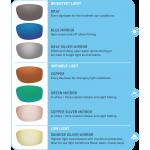 Costa Polarized Glasses Tuna Alley Blackout - Green Mirror 580G
